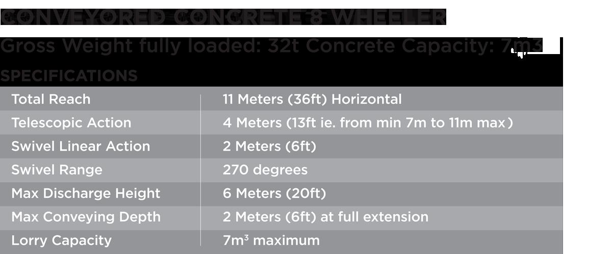 8 Wheeler Detail Table